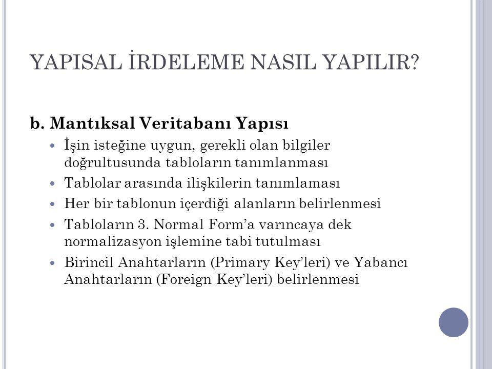 YAPISAL İRDELEME NASIL YAPILIR.b.