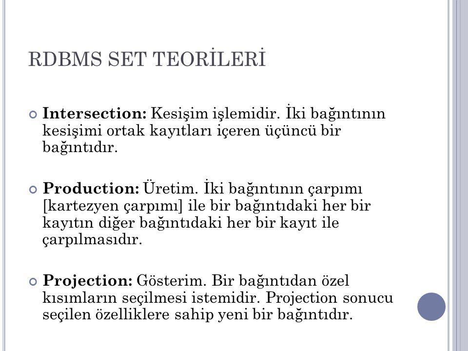 RDBMS SET TEORİLERİ Intersection: Kesişim işlemidir. İki bağıntının kesişimi ortak kayıtları içeren üçüncü bir bağıntıdır. Production: Üretim. İki bağ