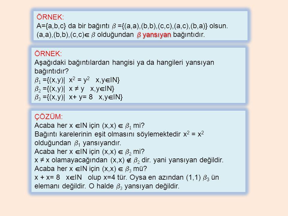 ÖRNEK: A={a,b,c} da bir bağıntı  ={(a,a),(b,b),(c,c),(a,c),(b,a)} olsun.  yansıyan (a,a),(b,b),(c,c)   olduğundan  yansıyan bağıntıdır. ÖRNEK:
