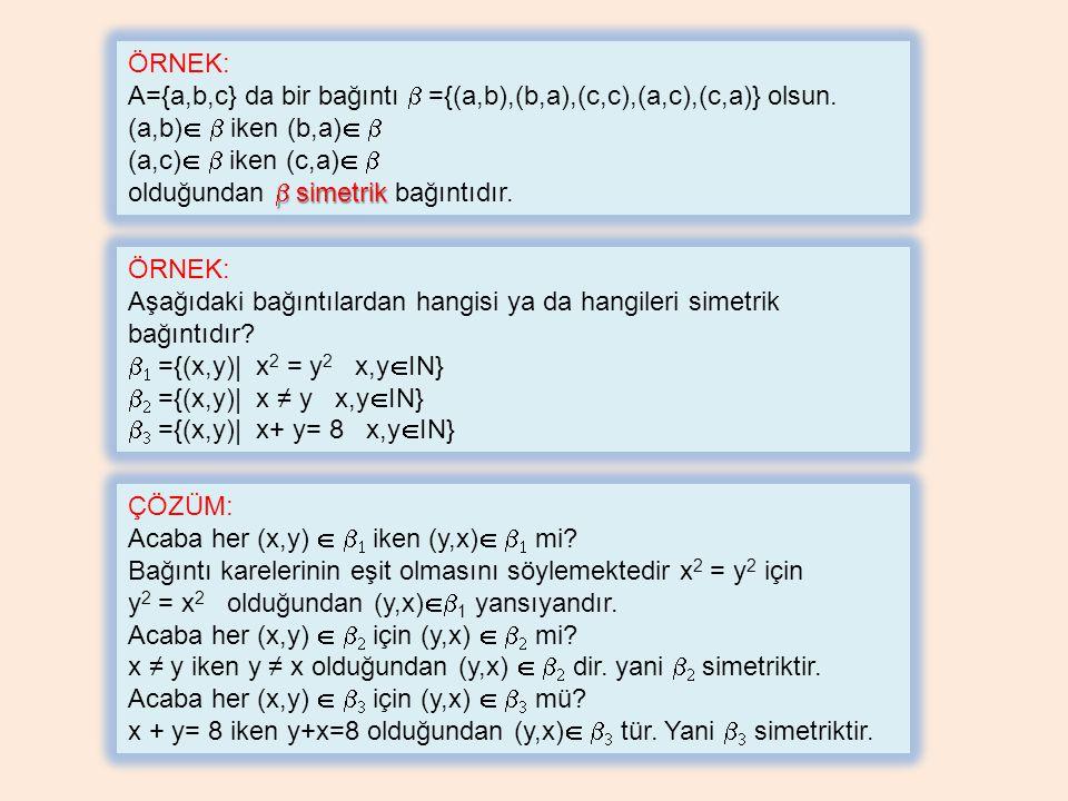 ÖRNEK: A={a,b,c} da bir bağıntı  ={(a,b),(b,a),(c,c),(a,c),(c,a)} olsun. (a,b)   iken (b,a)  (a,c)   iken (c,a)   simetrik olduğundan 