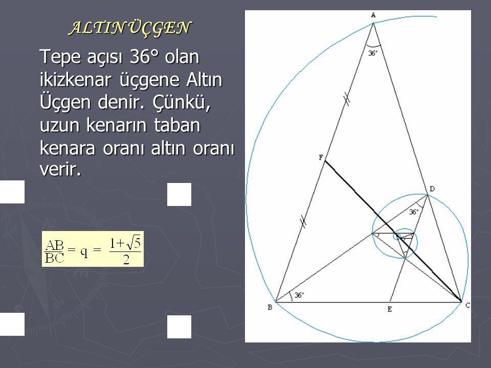 ALTIN ÜÇGEN Tepe açısı 36° olan ikizkenar üçgene Altın Üçgen denir. Çünkü, uzun kenarın taban kenara oranı altın oranı verir. Tepe açısı 36° olan ikiz