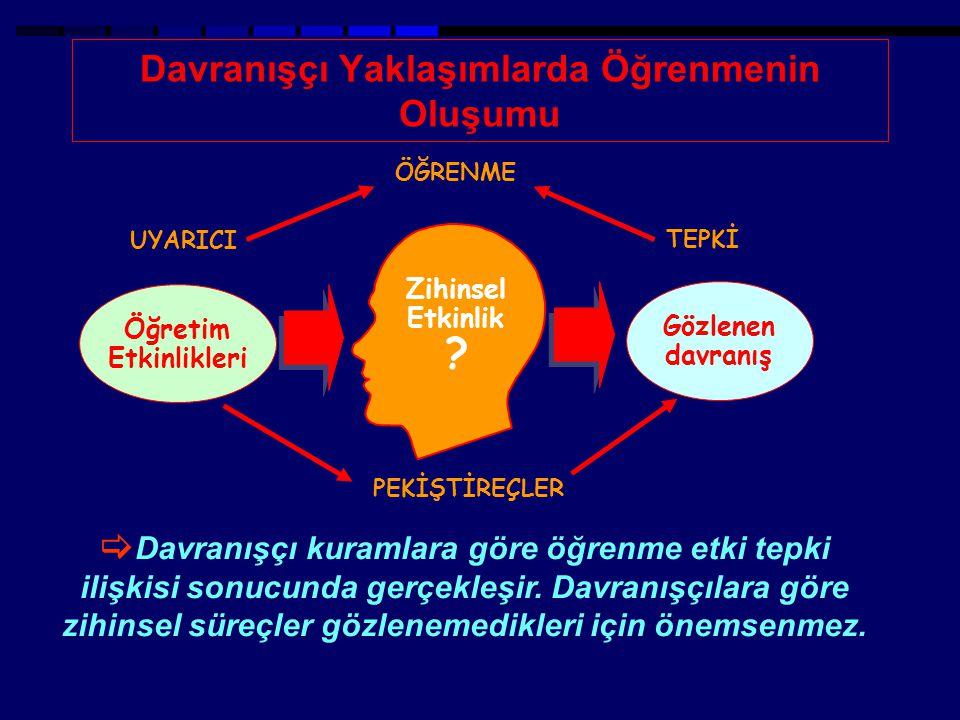 Davranışçı Yaklaşımlarda Öğrenmenin Oluşumu Gözlenen davranış Zihinsel Etkinlik ? PEKİŞTİREÇLER UYARICI ÖĞRENME TEPKİ Öğretim Etkinlikleri  Davranışç