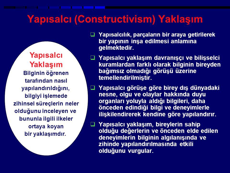 Yapısalcı (Constructivism) Yaklaşım  Yapısalcılık, parçaların bir araya getirilerek bir yapının inşa edilmesi anlamına gelmektedir.  Yapısalcı yakla