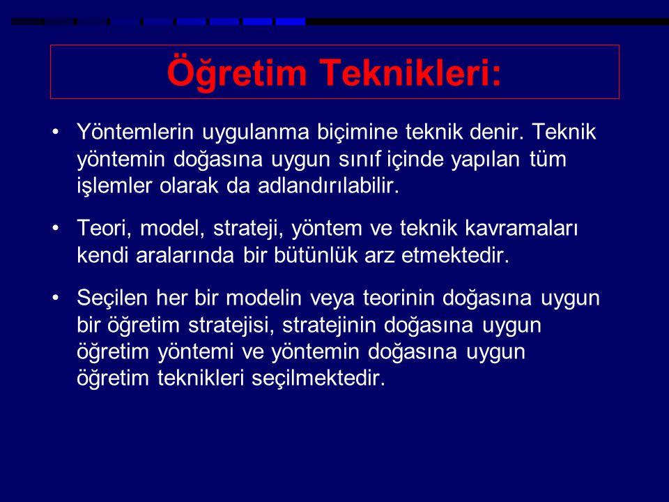 Öğretim Teknikleri: Yöntemlerin uygulanma biçimine teknik denir. Teknik yöntemin doğasına uygun sınıf içinde yapılan tüm işlemler olarak da adlandırıl