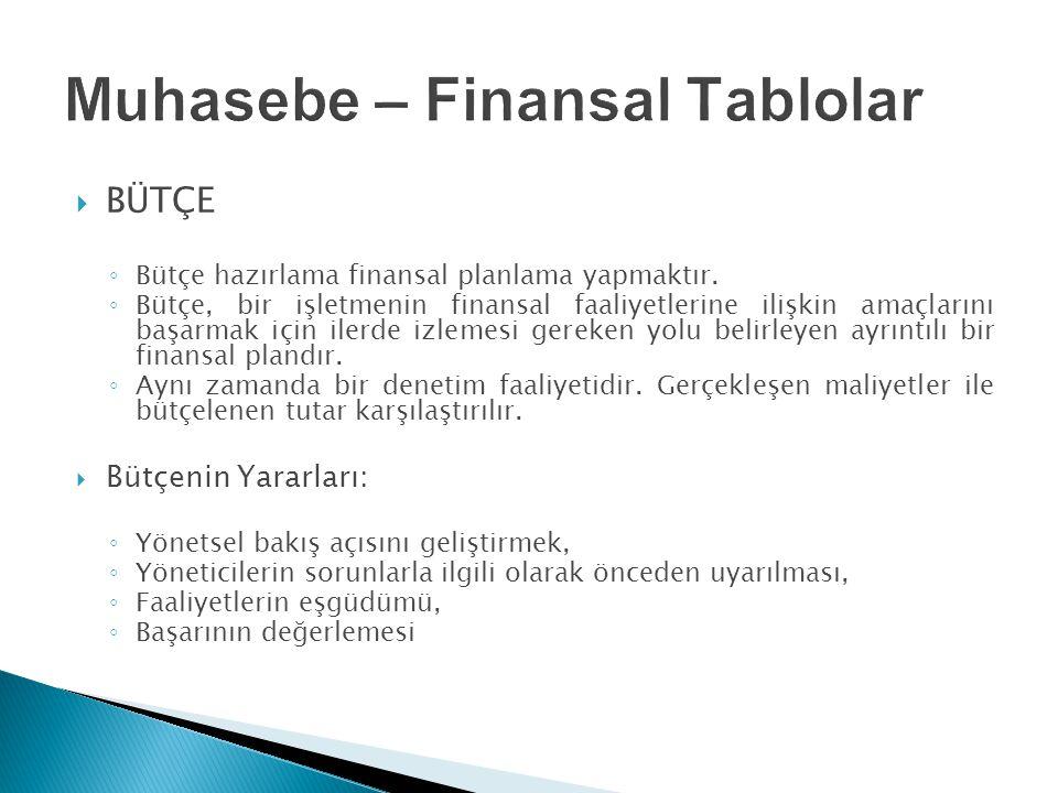  BÜTÇE ◦ Bütçe hazırlama finansal planlama yapmaktır. ◦ Bütçe, bir işletmenin finansal faaliyetlerine ilişkin amaçlarını başarmak için ilerde izlemes