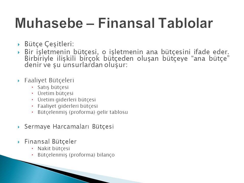 """ Bütçe Çeşitleri:  Bir işletmenin bütçesi, o işletmenin ana bütçesini ifade eder. Birbiriyle ilişkili birçok bütçeden oluşan bütçeye """"ana bütçe"""" den"""