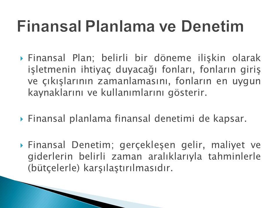  Finansal Plan; belirli bir döneme ilişkin olarak işletmenin ihtiyaç duyacağı fonları, fonların giriş ve çıkışlarının zamanlamasını, fonların en uygu