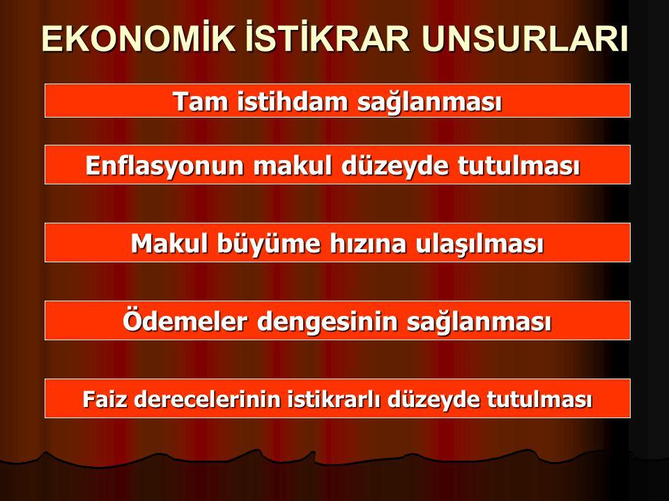 EKONOMİK İSTİKRAR UNSURLARI Tam istihdam sağlanması Enflasyonun makul düzeyde tutulması Makul büyüme hızına ulaşılması Ödemeler dengesinin sağlanması