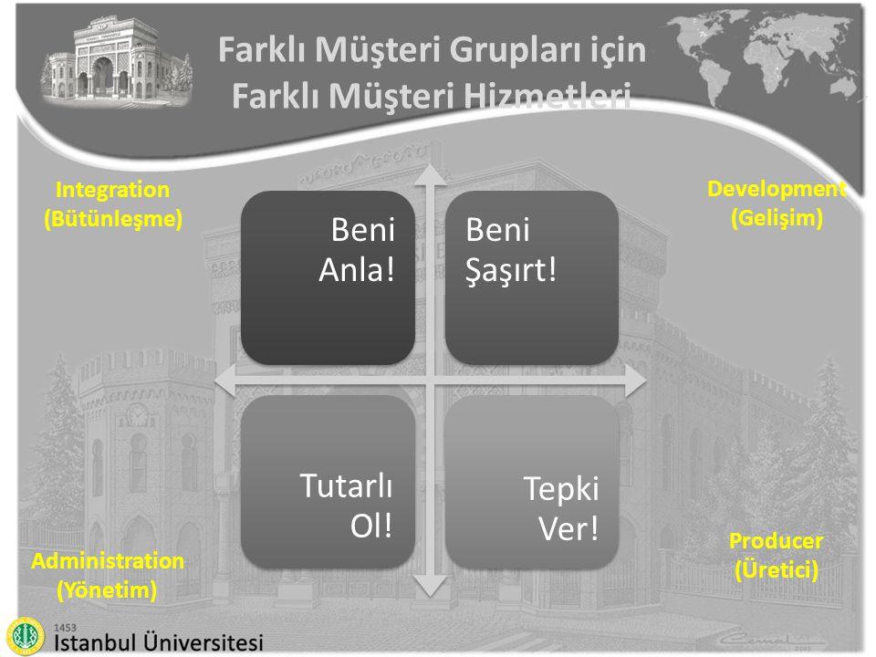 Farklı Müşteri Grupları için Farklı Müşteri Hizmetleri Integration (Bütünleşme) Producer (Üretici) Development (Gelişim) Administration (Yönetim)