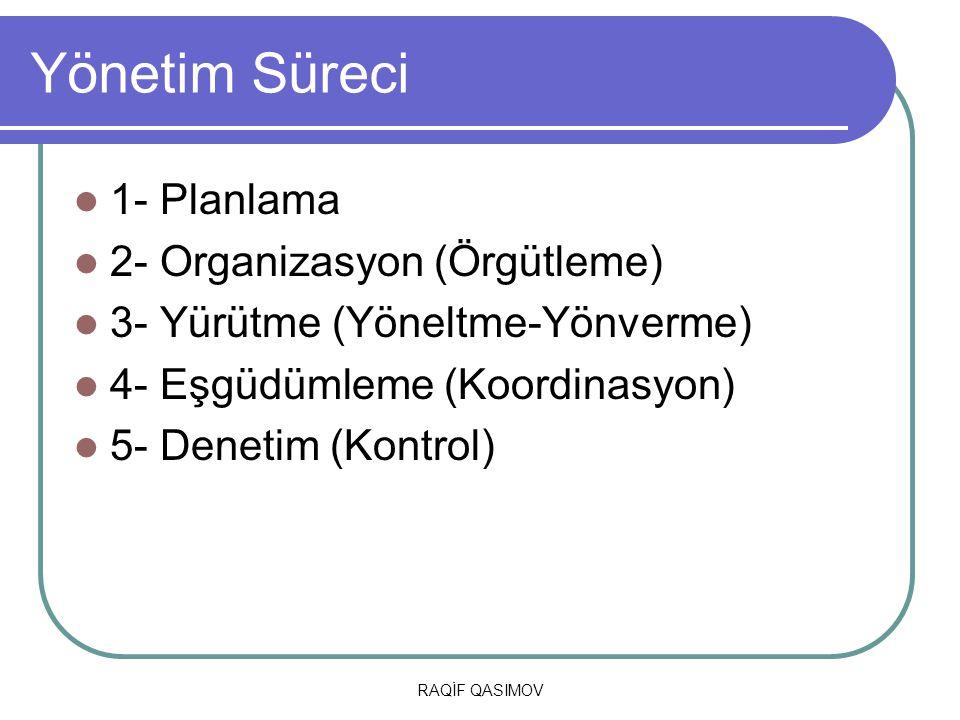 RAQİF QASIMOV Yönetim Süreci 1- Planlama 2- Organizasyon (Örgütleme) 3- Yürütme (Yöneltme-Yönverme) 4- Eşgüdümleme (Koordinasyon) 5- Denetim (Kontrol)