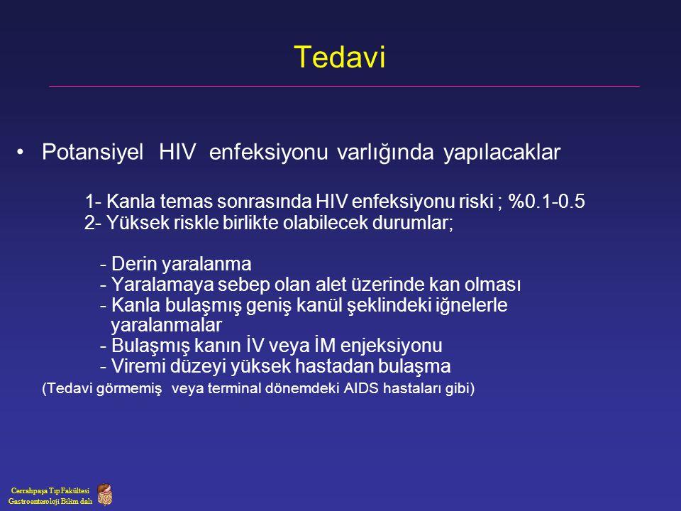 Potansiyel HIV enfeksiyonu varlığında yapılacaklar 1- Kanla temas sonrasında HIV enfeksiyonu riski ; %0.1-0.5 2- Yüksek riskle birlikte olabilecek dur