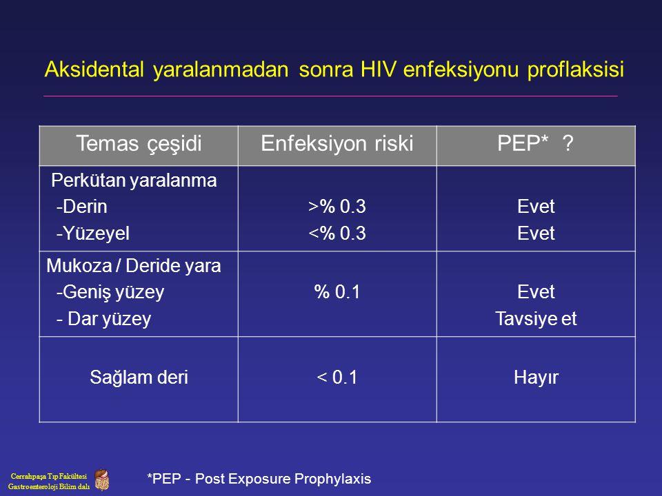 Aksidental yaralanmadan sonra HIV enfeksiyonu proflaksisi Cerrahpaşa Tıp Fakültesi Gastroenteroloji Bilim dalı Temas çeşidiEnfeksiyon riskiPEP* ? Perk