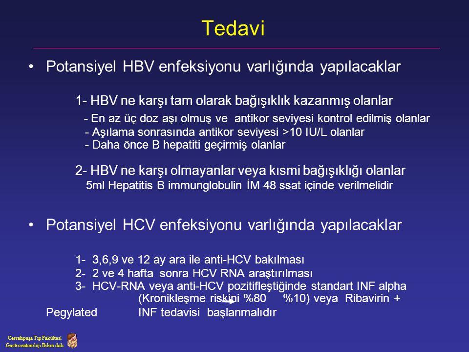 Tedavi Potansiyel HBV enfeksiyonu varlığında yapılacaklar 1- HBV ne karşı tam olarak bağışıklık kazanmış olanlar - En az üç doz aşı olmuş ve antikor s