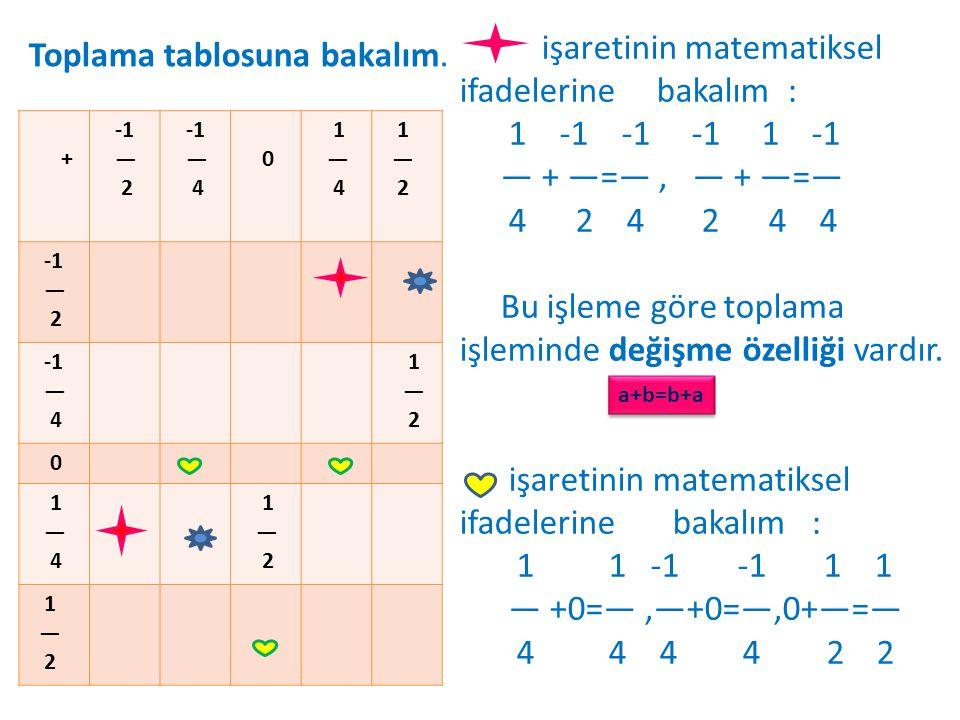 Toplama tablosuna bakalım. + — 2 — 4 0 1 — 4 1 — 2 — 2 — 4 1 — 2 0 1 — 4 1 — 2 1 — 2 işaretinin matematiksel ifadelerine bakalım : 1 -1 -1 -1 1 -1 — +