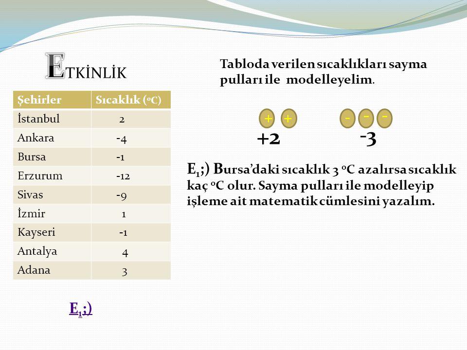 ŞehirlerSıcaklık ( 0 C) İstanbul 2 Ankara -4 Bursa Erzurum -12 Sivas -9 İzmir 1 Kayseri Antalya 4 Adana 3 TKİNLİK +2 -3 E 1 ;) B ursa'daki sıcaklık 3