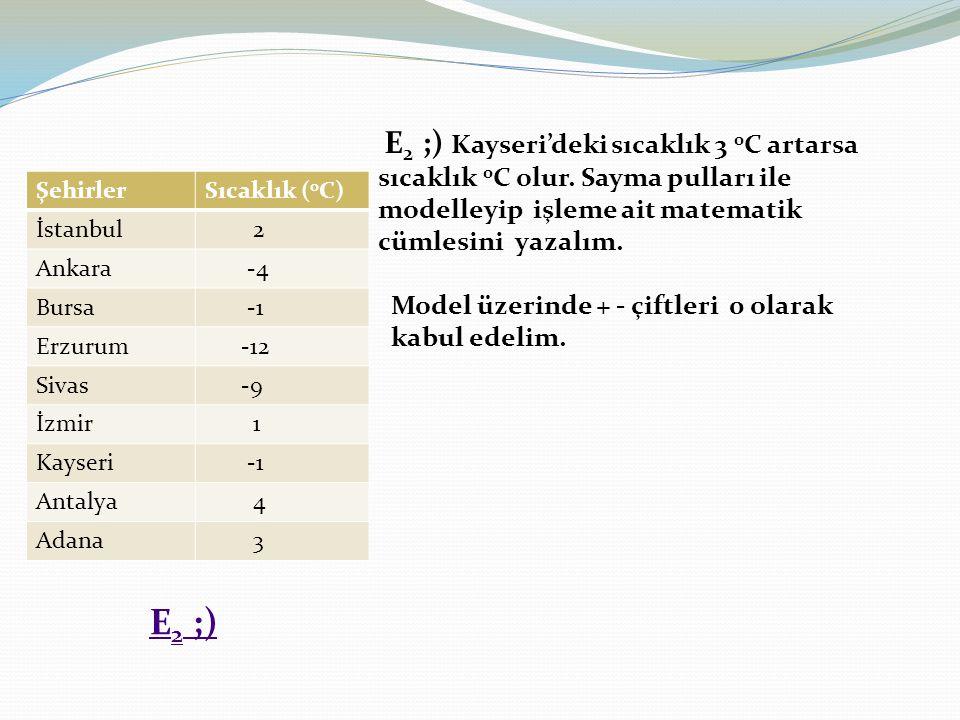 E 2 ;) Kayseri'deki sıcaklık 3 0 C artarsa sıcaklık 0 C olur. Sayma pulları ile modelleyip işleme ait matematik cümlesini yazalım. ŞehirlerSıcaklık (