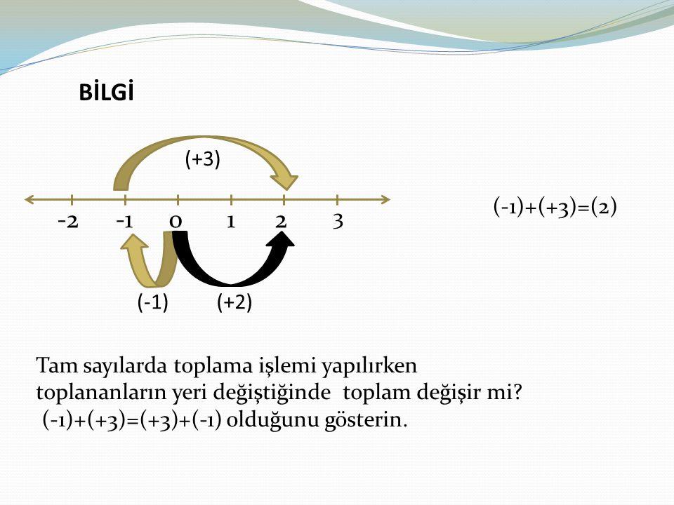 Tam sayılarda toplama işlemi yapılırken toplananların yeri değiştiğinde toplam değişir mi? (-1)+(+3)=(+3)+(-1) olduğunu gösterin. -2012 3 (-1)+(+3)=(2