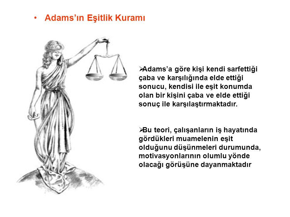 Adams'ın Eşitlik Kuramı  Adams'a göre kişi kendi sarfettiği çaba ve karşılığında elde ettiği sonucu, kendisi ile eşit konumda olan bir kişini çaba ve