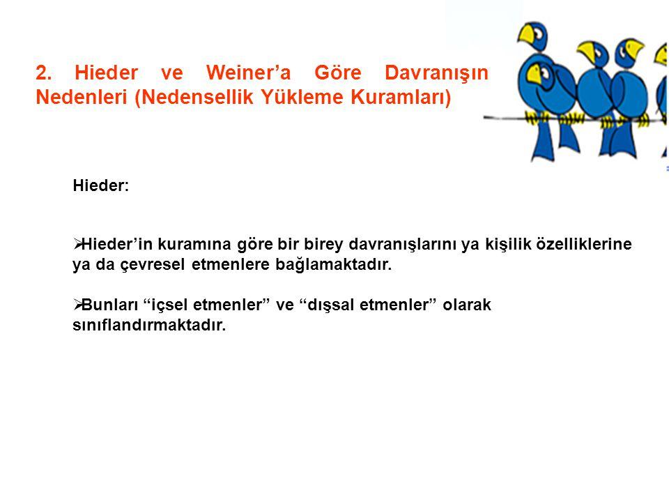 2. Hieder ve Weiner'a Göre Davranışın Nedenleri (Nedensellik Yükleme Kuramları)  Hieder'in kuramına göre bir birey davranışlarını ya kişilik özellikl