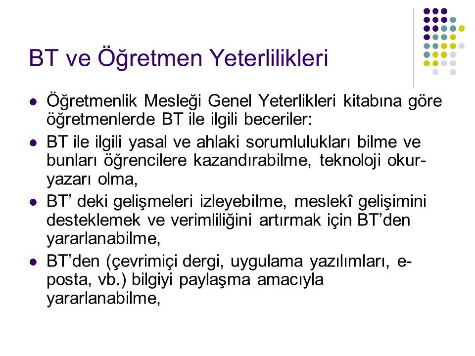 BT ve Öğretmen Yeterlilikleri Öğretmenlik Mesleği Genel Yeterlikleri kitabına göre öğretmenlerde BT ile ilgili beceriler: BT ile ilgili yasal ve ahlak