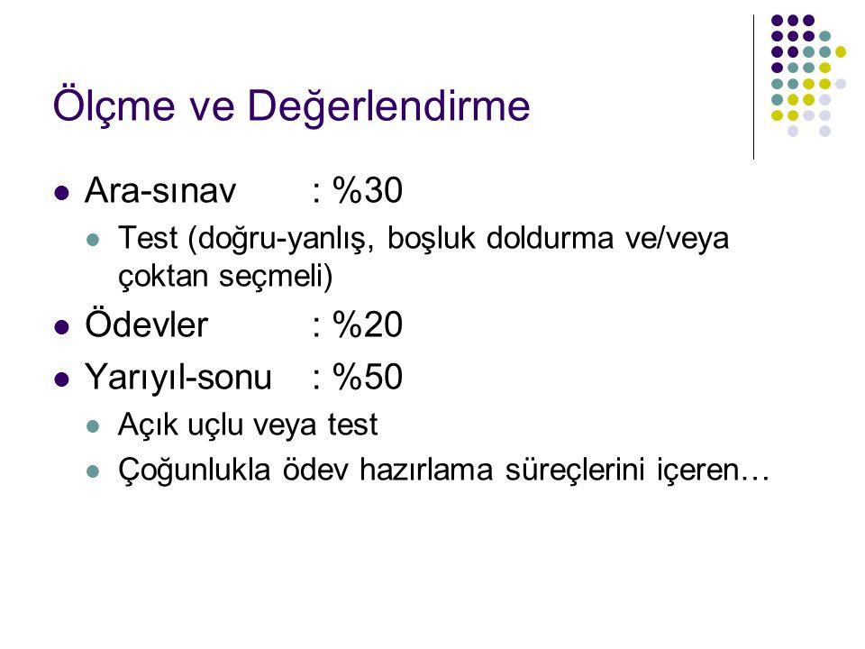 Ölçme ve Değerlendirme Ara-sınav: %30 Test (doğru-yanlış, boşluk doldurma ve/veya çoktan seçmeli) Ödevler: %20 Yarıyıl-sonu: %50 Açık uçlu veya test Ç