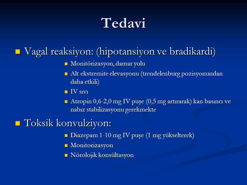 Tedavi Vagal reaksiyon: (hipotansiyon ve bradikardi) Vagal reaksiyon: (hipotansiyon ve bradikardi) Monitörizasyon, damar yolu Monitörizasyon, damar yolu Alt ekstremite elevasyonu (trendelenburg pozisyonundan daha etkili) Alt ekstremite elevasyonu (trendelenburg pozisyonundan daha etkili) IV sıvı IV sıvı Atropin 0,6-2,0 mg IV puşe (0,5 mg artırarak) kan basıncı ve nabız stabilizasyonu gerekmekte Atropin 0,6-2,0 mg IV puşe (0,5 mg artırarak) kan basıncı ve nabız stabilizasyonu gerekmekte Toksik konvulziyon: Toksik konvulziyon: Diazepam 1-10 mg IV puşe (1 mg yükselterek) Diazepam 1-10 mg IV puşe (1 mg yükselterek) Monitorizasyon Monitorizasyon Nörolojik konsültasyon Nörolojik konsültasyon