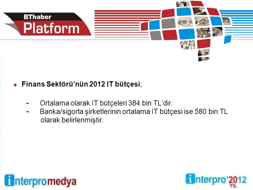 Finans Sektörü'nün 2012 IT bütçesi;  Ortalama olarak IT bütçeleri 384 bin TL'dir.