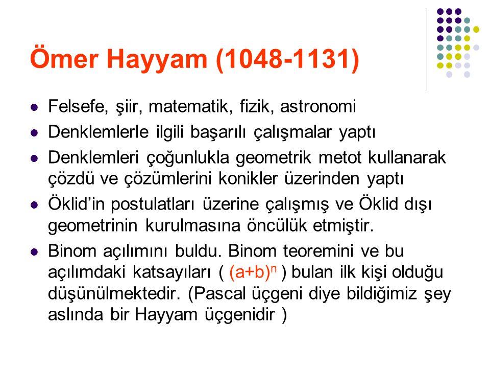 Ömer Hayyam (1048-1131) Felsefe, şiir, matematik, fizik, astronomi Denklemlerle ilgili başarılı çalışmalar yaptı Denklemleri çoğunlukla geometrik meto