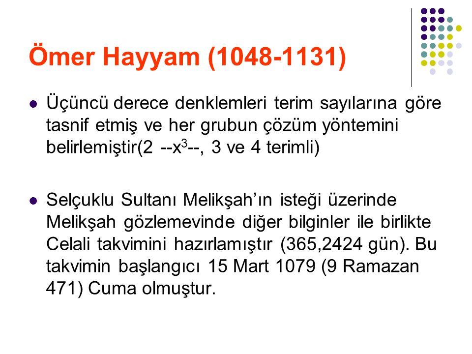 Ömer Hayyam (1048-1131) Üçüncü derece denklemleri terim sayılarına göre tasnif etmiş ve her grubun çözüm yöntemini belirlemiştir(2 --x 3 --, 3 ve 4 te