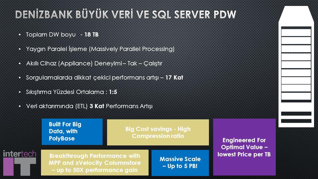 Toplam DW boyu - 18 TB Yaygın Paralel İşleme (Massively Parallel Processing) Akıllı Cihaz (Appliance) Deneyimi – Tak – Çalıştır Sorgulamalarda dikkat çekici performans artışı – 17 Kat Sıkıştırma Yüzdesi Ortalama : 1:5 Veri aktarımında (ETL) 3 Kat Performans Artışı Built For Big Data, with PolyBase Breakthrough Performance with MPP and xVelocity Columnstore – up to 50X performance gain Massive Scale – Up to 5 PB.