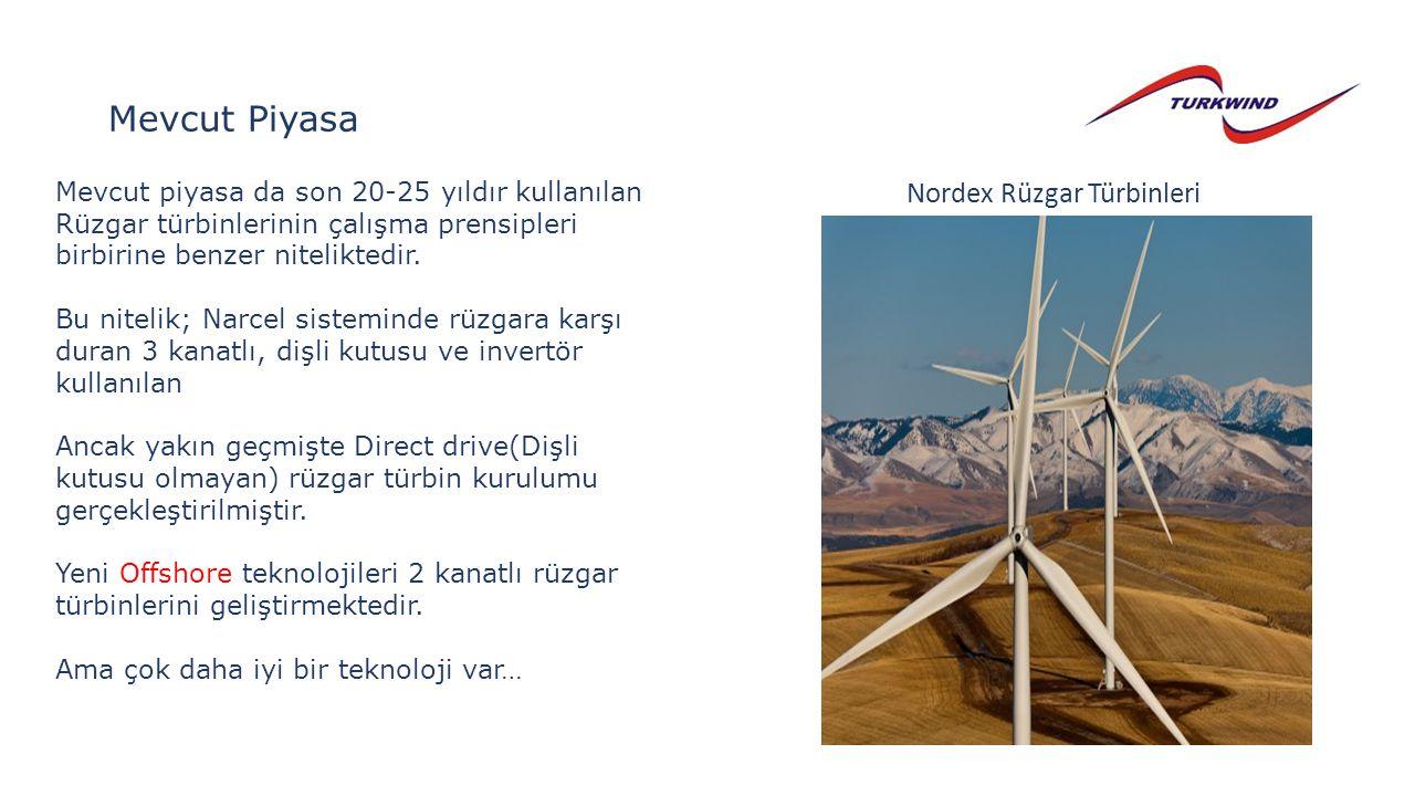 Mevcut Piyasa Nordex Rüzgar Türbinleri Mevcut piyasa da son 20-25 yıldır kullanılan Rüzgar türbinlerinin çalışma prensipleri birbirine benzer niteliktedir.