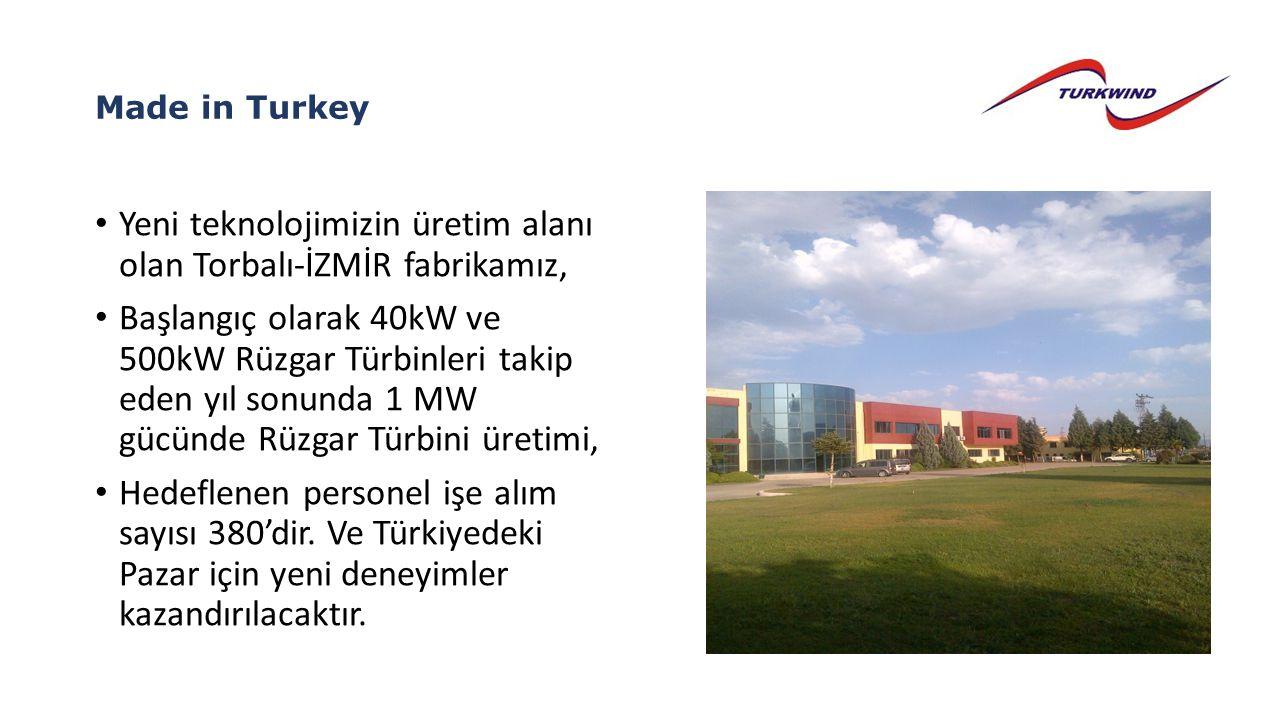 Made in Turkey Yeni teknolojimizin üretim alanı olan Torbalı-İZMİR fabrikamız, Başlangıç olarak 40kW ve 500kW Rüzgar Türbinleri takip eden yıl sonunda 1 MW gücünde Rüzgar Türbini üretimi, Hedeflenen personel işe alım sayısı 380'dir.