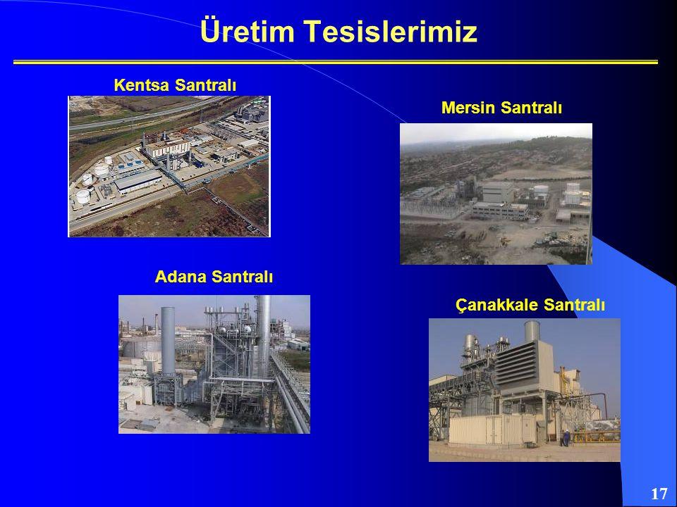 17 Üretim Tesislerimiz Kentsa Santralı Mersin Santralı Adana Santralı Çanakkale Santralı