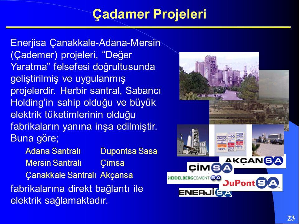 """23 Çadamer Projeleri Enerjisa Çanakkale-Adana-Mersin (Çademer) projeleri, """"Değer Yaratma"""" felsefesi doğrultusunda geliştirilmiş ve uygulanmış projeler"""