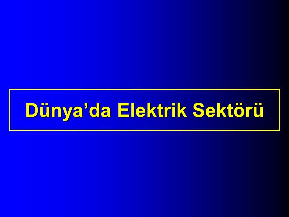 Dünya'da Elektrik Sektörü