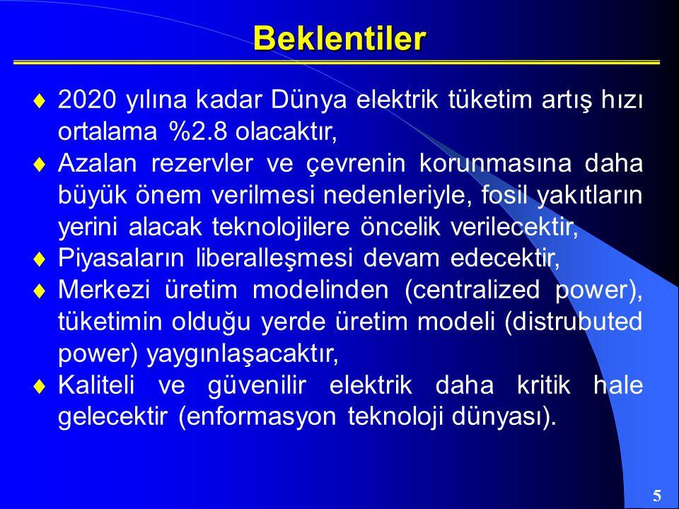 16 Elektrik Sektöründe Varlığımız İzmit 120 MW Çanakkale 65 MW Adana 120 MW Mersin 65 MW Toplam 370 MW Üretim Kapasitesi Türkiye Elektrik Üretiminin Yaklaşık %2'si