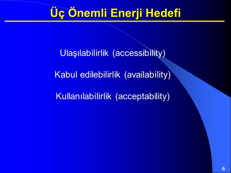 6 Üç Önemli Enerji Hedefi Ulaşılabilirlik (accessibility) Kabul edilebilirlik (availability) Kullanılabilirlik (acceptability)