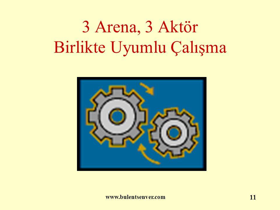 www.bulentsenver.com 11 3 Arena, 3 Aktör Birlikte Uyumlu Çalışma