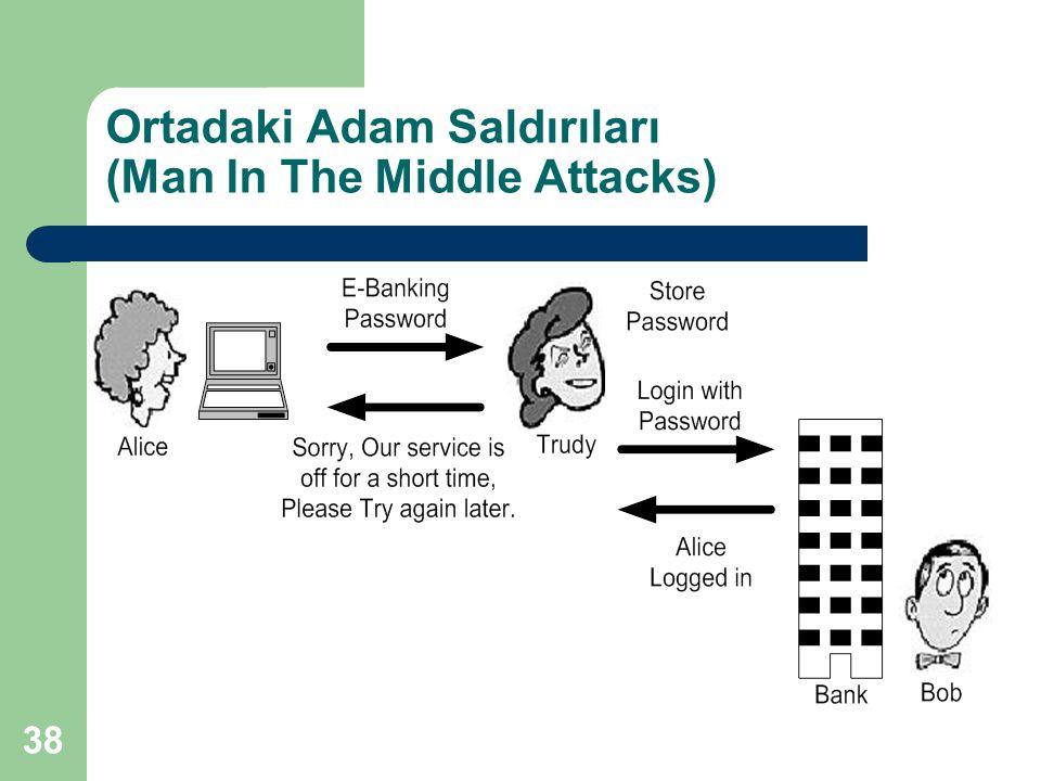 38 Ortadaki Adam Saldırıları (Man In The Middle Attacks)