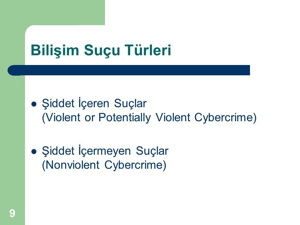 9 Bilişim Suçu Türleri Şiddet İçeren Suçlar (Violent or Potentially Violent Cybercrime) Şiddet İçermeyen Suçlar (Nonviolent Cybercrime)