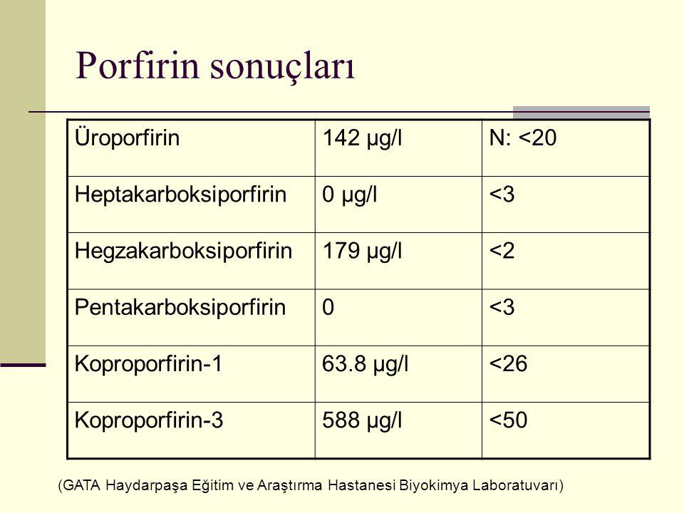 Porfirin sonuçları Üroporfirin142 µg/lN: <20 Heptakarboksiporfirin0 µg/l<3 Hegzakarboksiporfirin179 µg/l<2 Pentakarboksiporfirin0<3 Koproporfirin-163.8 µg/l<26 Koproporfirin-3588 µg/l<50 (GATA Haydarpaşa Eğitim ve Araştırma Hastanesi Biyokimya Laboratuvarı)