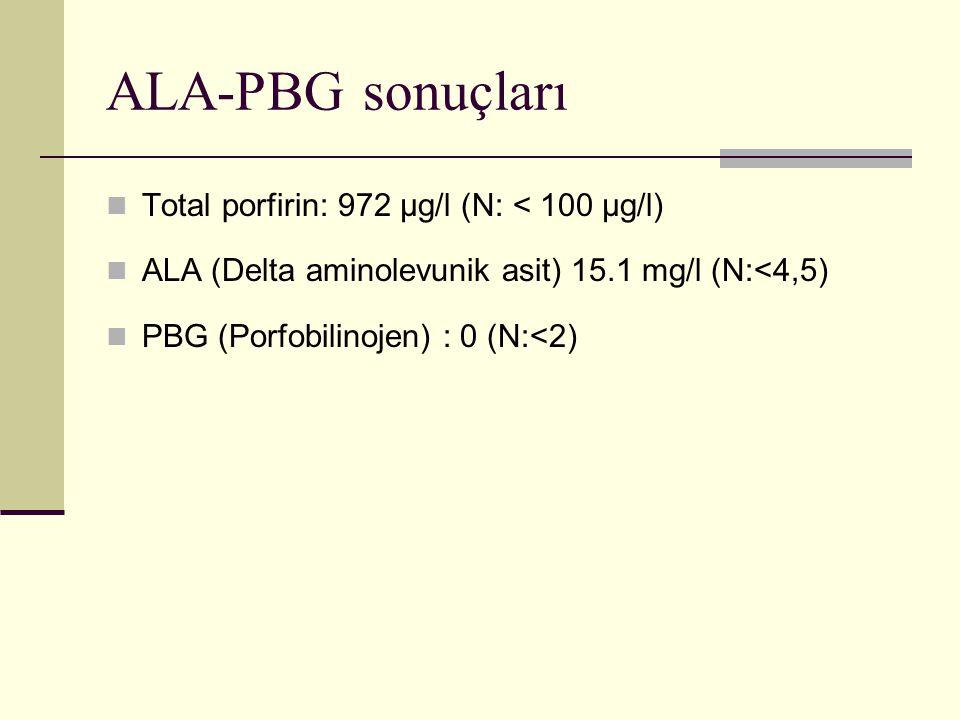 ALA-PBG sonuçları Total porfirin: 972 µg/l (N: < 100 µg/l) ALA (Delta aminolevunik asit) 15.1 mg/l (N:<4,5) PBG (Porfobilinojen) : 0 (N:<2)