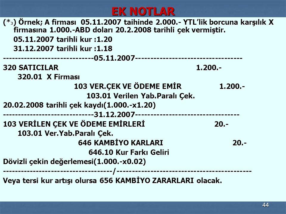 44 EK NOTLAR (* 3 ) Örnek; A firması 05.11.2007 taihinde 2.000.- YTL'lik borcuna karşılık X firmasına 1.000.-ABD doları 20.2.2008 tarihli çek vermiştir.
