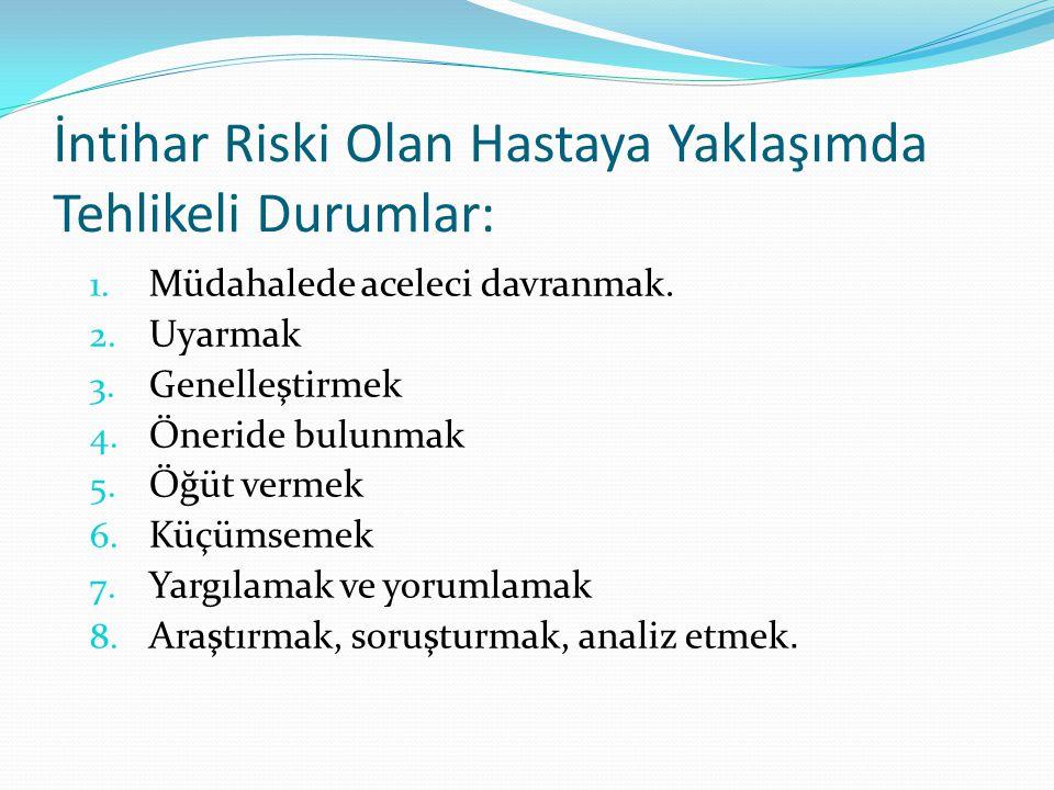 İntihar Riski Olan Hastaya Yaklaşımda Tehlikeli Durumlar: 1. Müdahalede aceleci davranmak. 2. Uyarmak 3. Genelleştirmek 4. Öneride bulunmak 5. Öğüt ve