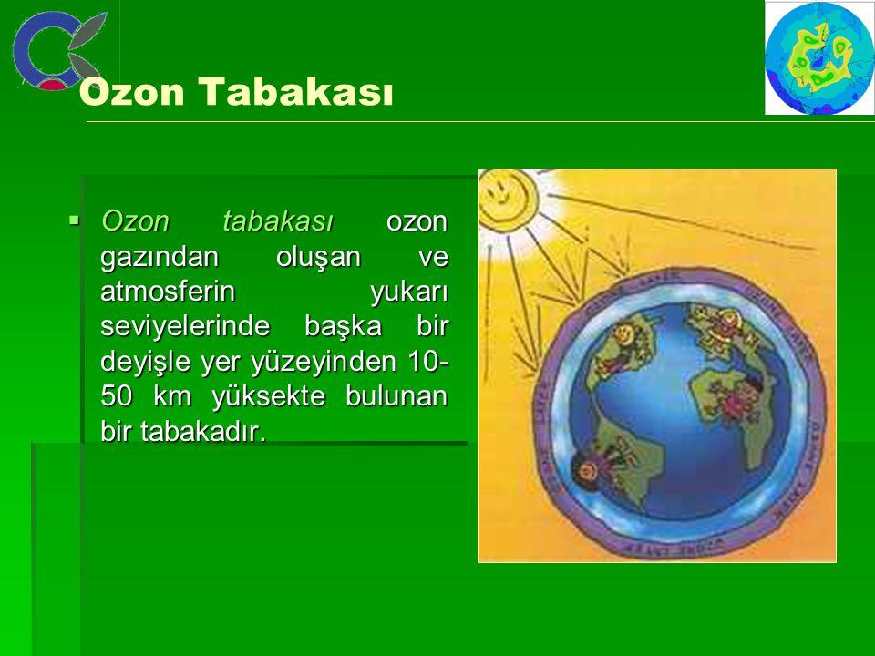 Ozon Tabakası  Ozon tabakası ozon gazından oluşan ve atmosferin yukarı seviyelerinde başka bir deyişle yer yüzeyinden 10- 50 km yüksekte bulunan bir
