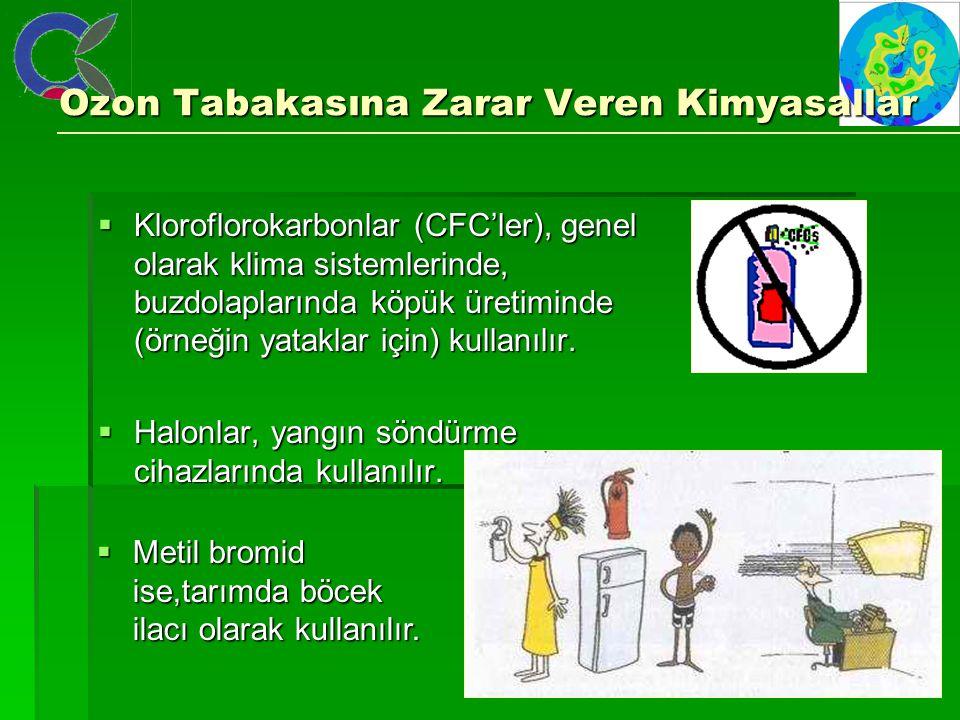 Ozon Tabakasına Zarar Veren Kimyasallar  Kloroflorokarbonlar (CFC'ler), genel olarak klima sistemlerinde, buzdolaplarında köpük üretiminde (örneğin y