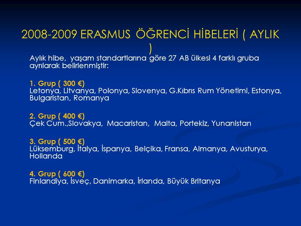 2008-2009 ERASMUS ÖĞRENCİ HİBELERİ ( AYLIK ) Aylık hibe, yaşam standartlarına göre 27 AB ülkesi 4 farklı gruba ayrılarak belirlenmiştir: 1. Grup ( 300