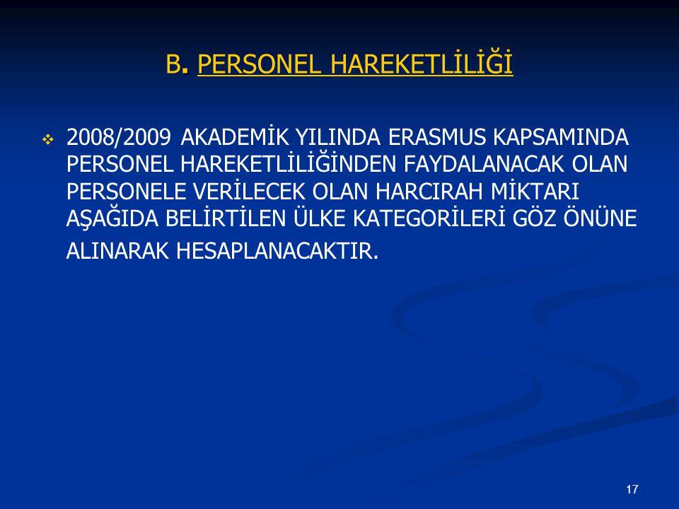 17. B. PERSONEL HAREKETLİLİĞİPERSONEL HAREKETLİLİĞİ   2008/2009 AKADEMİK YILINDA ERASMUS KAPSAMINDA PERSONEL HAREKETLİLİĞİNDEN FAYDALANACAK OLAN PER