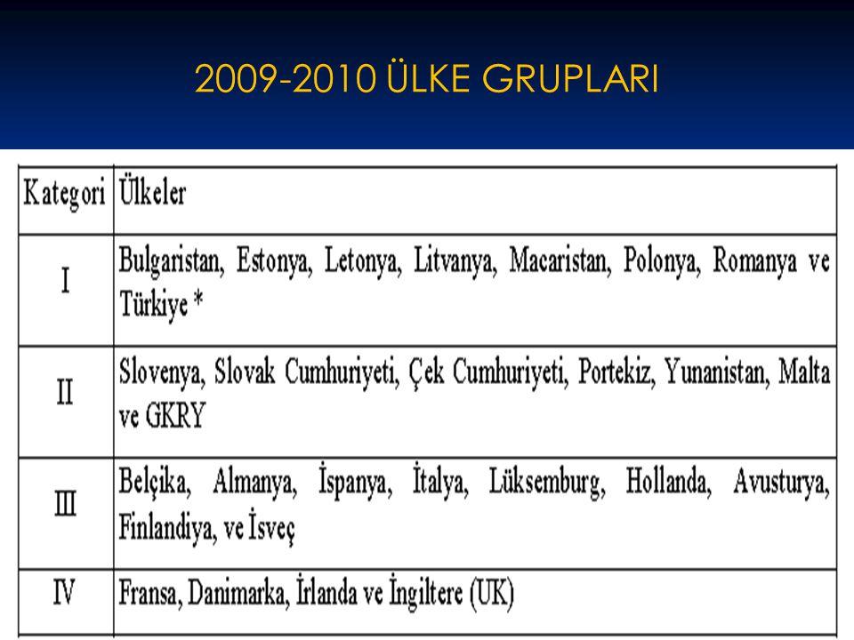 2009-2010 ÜLKE GRUPLARI 19