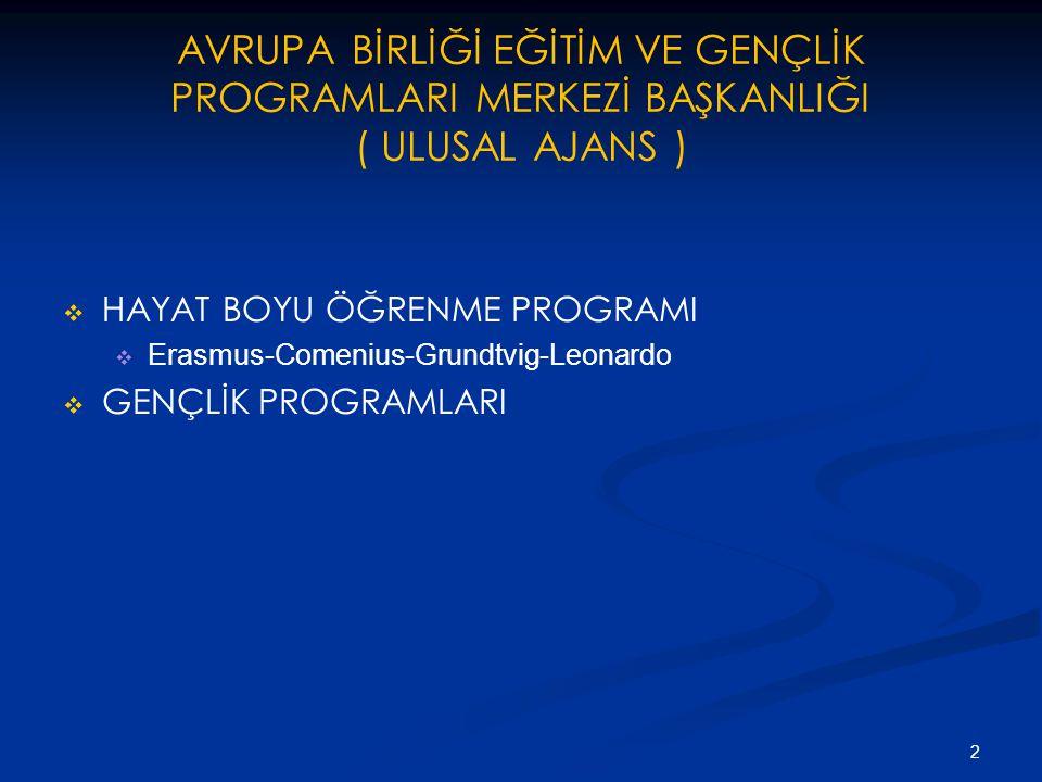 AVRUPA BİRLİĞİ EĞİTİM VE GENÇLİK PROGRAMLARI MERKEZİ BAŞKANLIĞI ( ULUSAL AJANS )   HAYAT BOYU ÖĞRENME PROGRAMI   Erasmus-Comenius-Grundtvig-Leonardo   GENÇLİK PROGRAMLARI 2